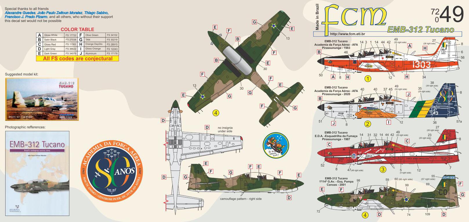 FCM 1//72 C-47 Skytrain # 72028